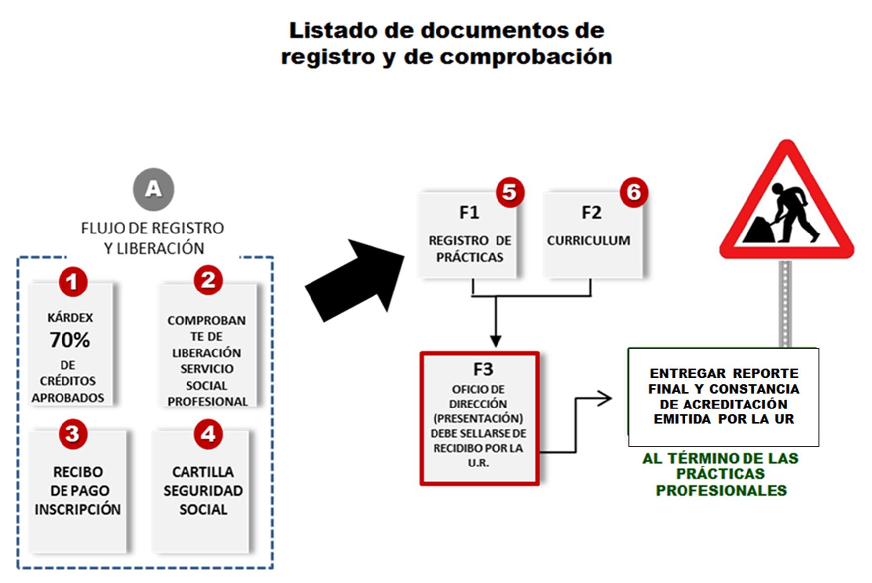 Prácticas profesionales - Facultad de Ciencias Sociales y Políticas